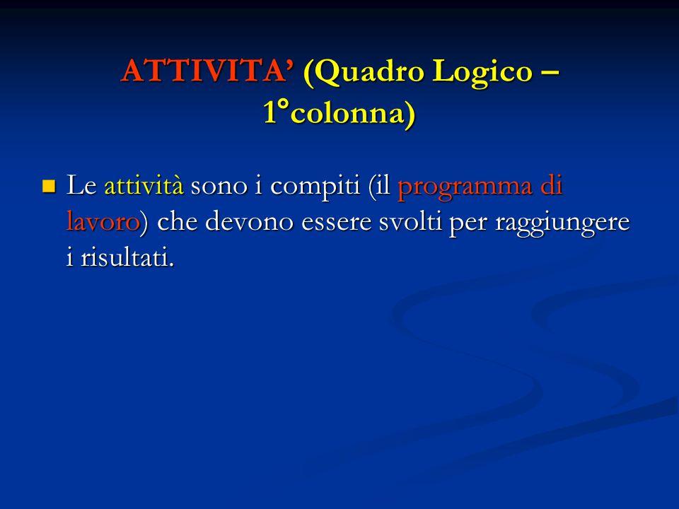 ATTIVITA' (Quadro Logico – 1°colonna) Le attività sono i compiti (il programma di lavoro) che devono essere svolti per raggiungere i risultati. Le att