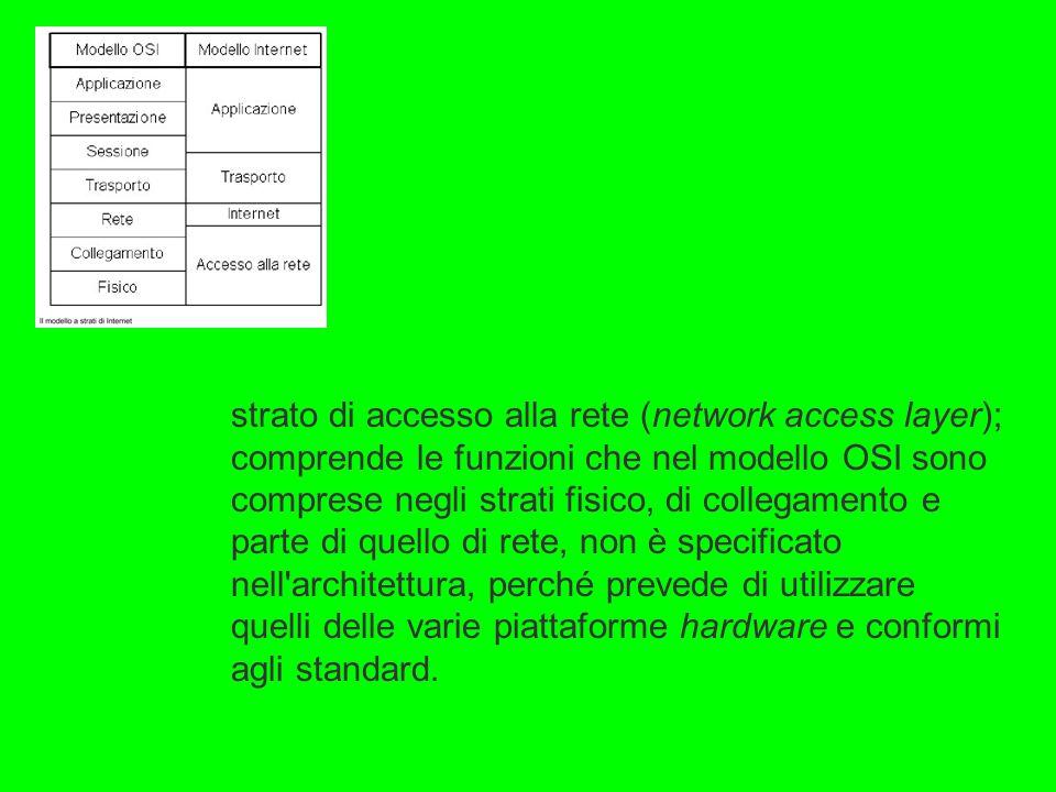 strato di accesso alla rete (network access layer); comprende le funzioni che nel modello OSI sono comprese negli strati fisico, di collegamento e parte di quello di rete, non è specificato nell architettura, perché prevede di utilizzare quelli delle varie piattaforme hardware e conformi agli standard.