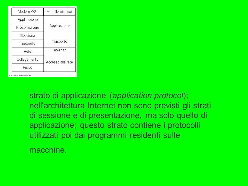 strato di applicazione (application protocol); nell architettura Internet non sono previsti gli strati di sessione e di presentazione, ma solo quello di applicazione; questo strato contiene i protocolli utilizzati poi dai programmi residenti sulle macchine.