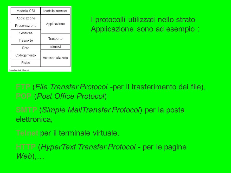 FTP (File Transfer Protocol -per il trasferimento dei file), POP (Post Office Protocol) SMTP (Simple MailTransfer Protocol) per la posta elettronica,