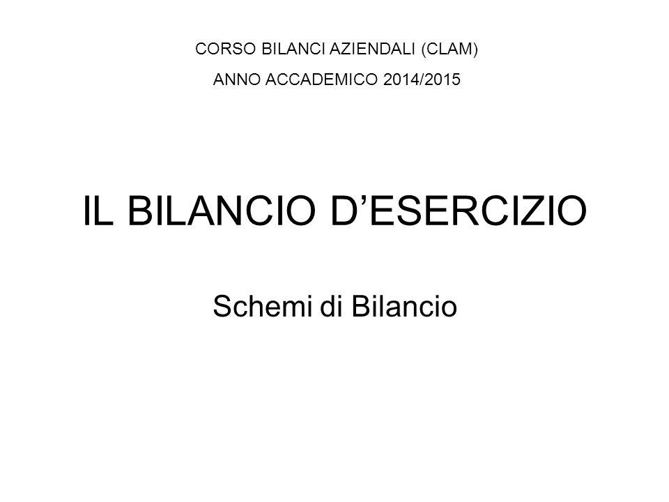 IL BILANCIO D'ESERCIZIO Schemi di Bilancio CORSO BILANCI AZIENDALI (CLAM) ANNO ACCADEMICO 2014/2015