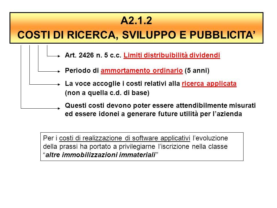 A2.1.2 COSTI DI RICERCA, SVILUPPO E PUBBLICITA' Art. 2426 n. 5 c.c. Limiti distribuibilità dividendi Periodo di ammortamento ordinario (5 anni) La voc
