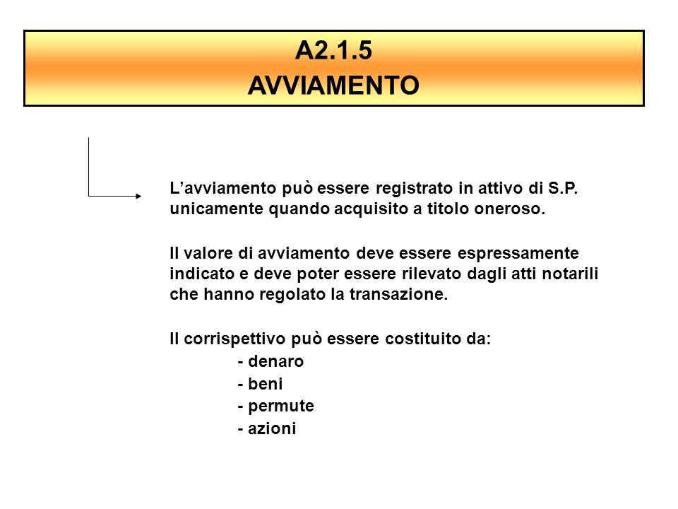 A2.1.5 AVVIAMENTO L'avviamento può essere registrato in attivo di S.P. unicamente quando acquisito a titolo oneroso. Il valore di avviamento deve esse