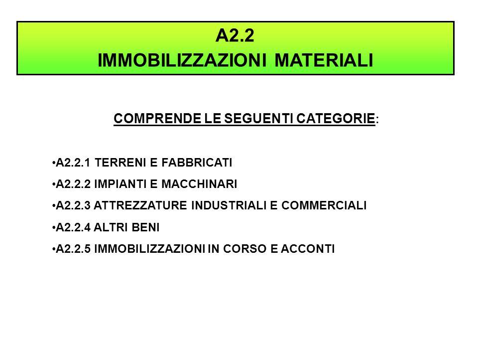 A2.2 IMMOBILIZZAZIONI MATERIALI COMPRENDE LE SEGUENTI CATEGORIE : A2.2.1 TERRENI E FABBRICATI A2.2.2 IMPIANTI E MACCHINARI A2.2.3 ATTREZZATURE INDUSTR