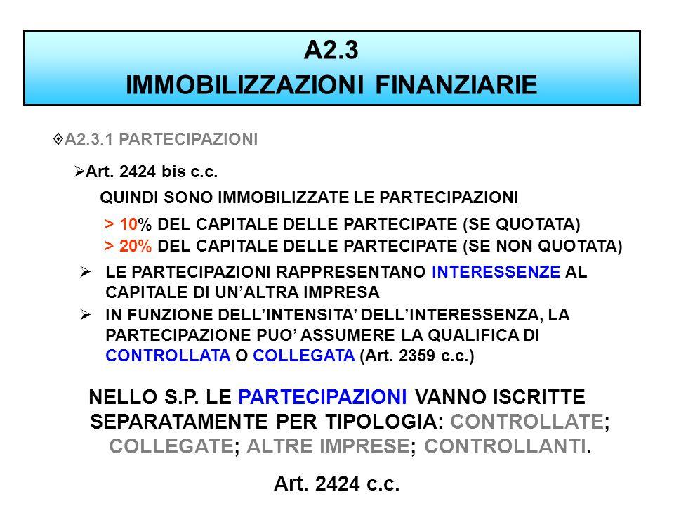 A2.3 IMMOBILIZZAZIONI FINANZIARIE  A2.3.1 PARTECIPAZIONI  Art. 2424 bis c.c. QUINDI SONO IMMOBILIZZATE LE PARTECIPAZIONI > 10% DEL CAPITALE DELLE PA