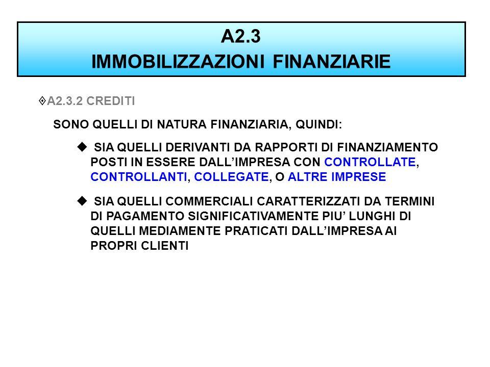 A2.3 IMMOBILIZZAZIONI FINANZIARIE  A2.3.2 CREDITI SONO QUELLI DI NATURA FINANZIARIA, QUINDI:  SIA QUELLI DERIVANTI DA RAPPORTI DI FINANZIAMENTO POST