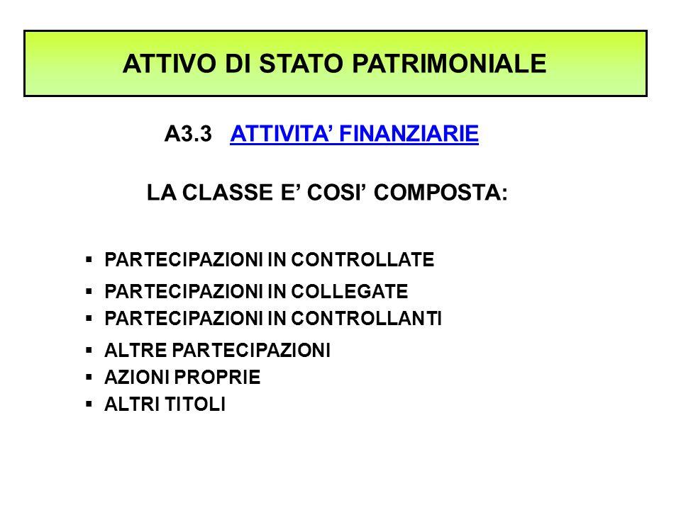 A3.3 ATTIVITA' FINANZIARIE  PARTECIPAZIONI IN CONTROLLATE  PARTECIPAZIONI IN COLLEGATE  PARTECIPAZIONI IN CONTROLLANTI  ALTRE PARTECIPAZIONI  AZI