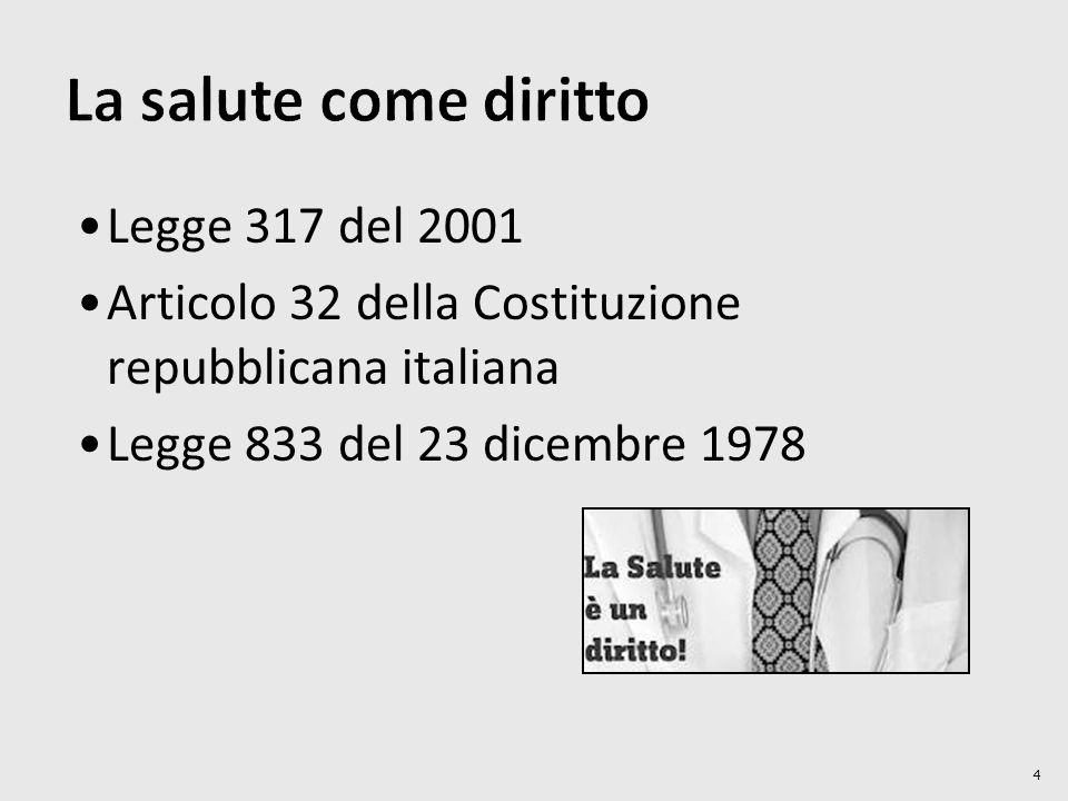 Legge 317 del 2001 Articolo 32 della Costituzione repubblicana italiana Legge 833 del 23 dicembre 1978 4