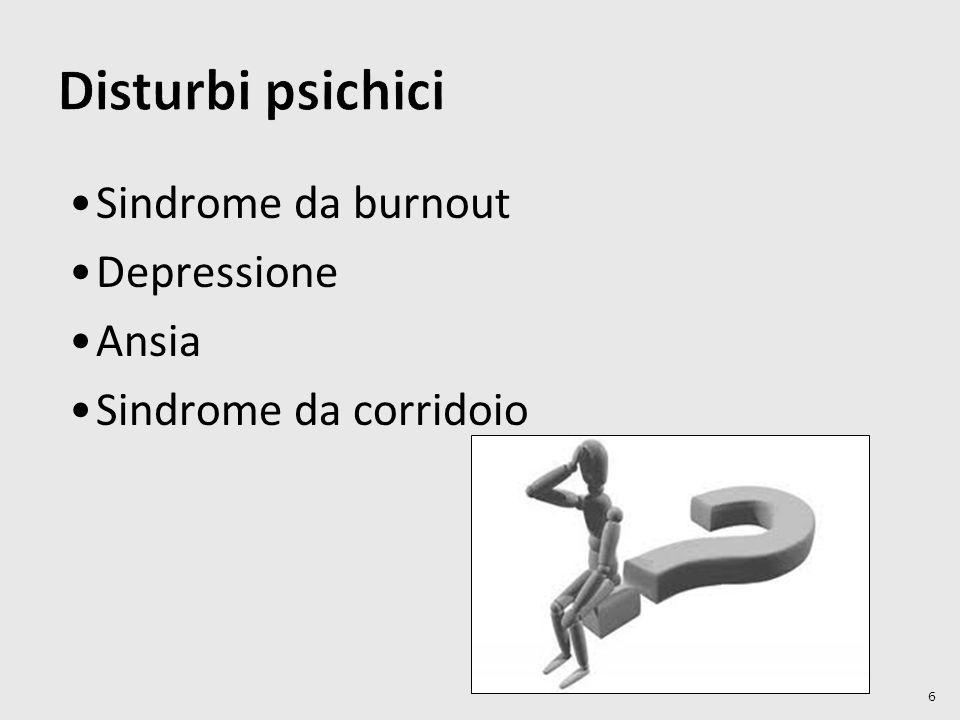 Sindrome da burnout Depressione Ansia Sindrome da corridoio 6