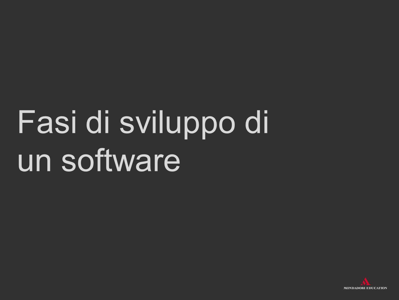 La filiera del software La filiera di produzione del software comprende alcune fasi.
