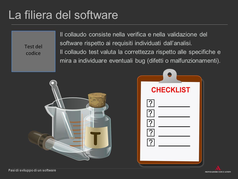 La filiera del software Il collaudo consiste nella verifica e nella validazione del software rispetto ai requisiti individuati dall'analisi. Il collau