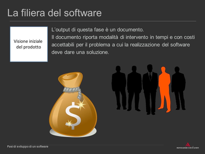 La filiera del software Comprende la definizione e le specifiche dei requisiti e la descrizione di che cosa deve fare il sistema.