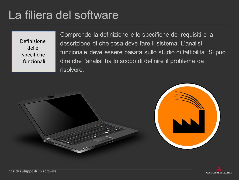 La filiera del software Comprende la definizione e le specifiche dei requisiti e la descrizione di che cosa deve fare il sistema. L'analisi funzionale