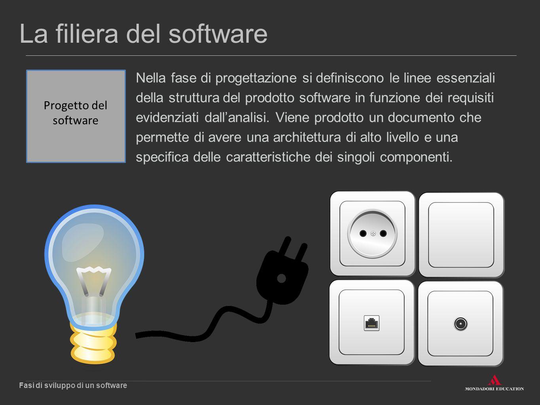 8 La filiera del software Fasi di sviluppo di un software Progetto del software L'output di questa fase è un documento che riporta la definizione puntuale delle caratteristiche il prodotto dovrà avere.