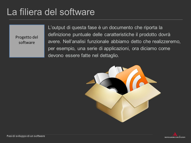 8 La filiera del software Fasi di sviluppo di un software Progetto del software L'output di questa fase è un documento che riporta la definizione punt