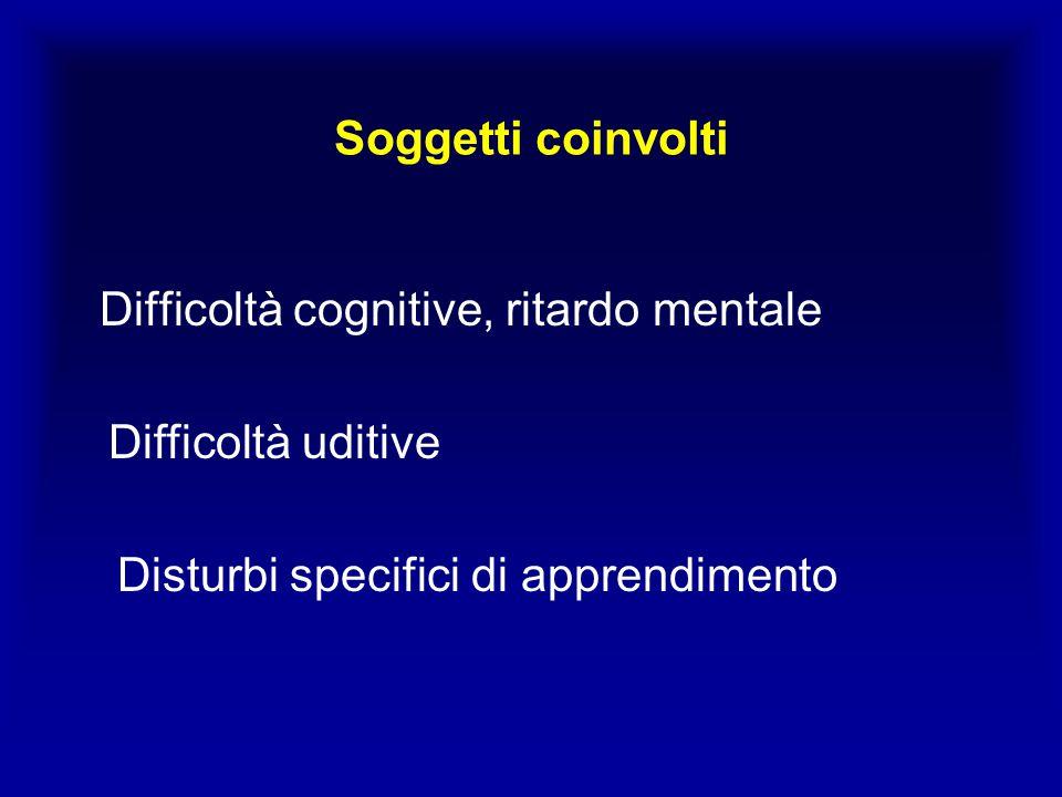 Soggetti coinvolti Difficoltà uditive Disturbi specifici di apprendimento Difficoltà cognitive, ritardo mentale