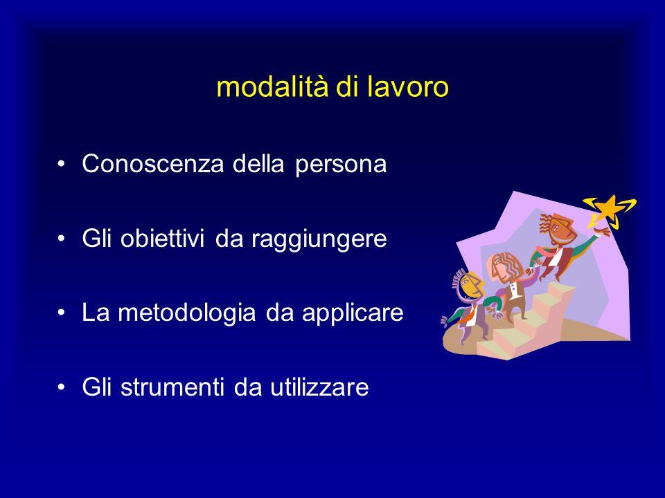 modalità di lavoro Conoscenza della persona Gli obiettivi da raggiungere La metodologia da applicare Gli strumenti da utilizzare
