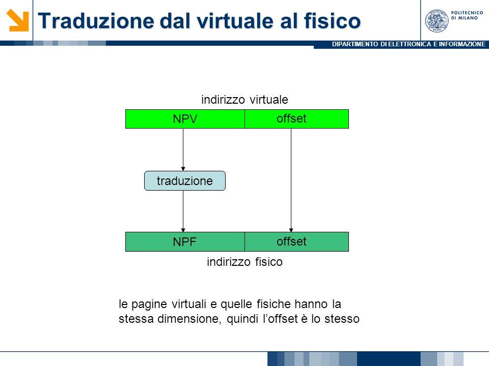 DIPARTIMENTO DI ELETTRONICA E INFORMAZIONE Traduzione dal virtuale al fisico NPV offset indirizzo virtuale NPF offset indirizzo fisico traduzione le pagine virtuali e quelle fisiche hanno la stessa dimensione, quindi l'offset è lo stesso