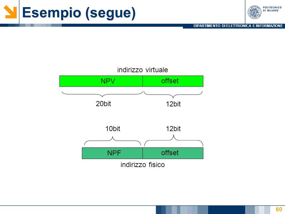 DIPARTIMENTO DI ELETTRONICA E INFORMAZIONE 60 Esempio (segue) NPV offset indirizzo virtuale NPF offset indirizzo fisico 12bit 20bit 10bit12bit