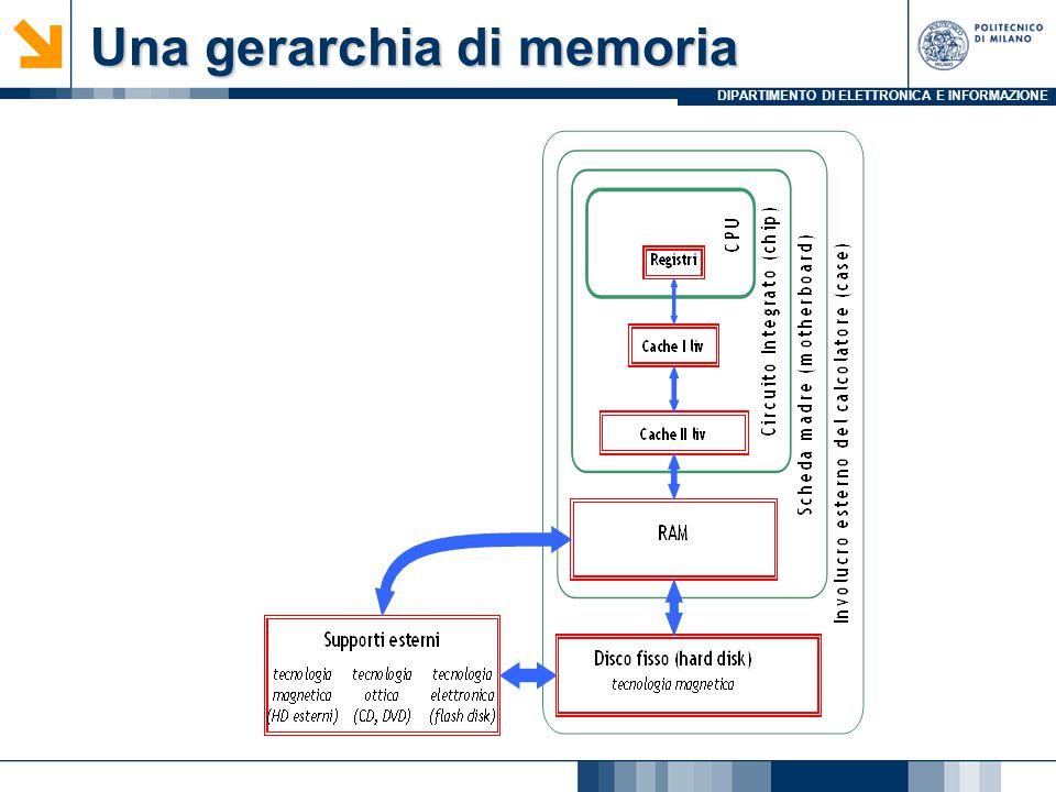 DIPARTIMENTO DI ELETTRONICA E INFORMAZIONE Una gerarchia di memoria