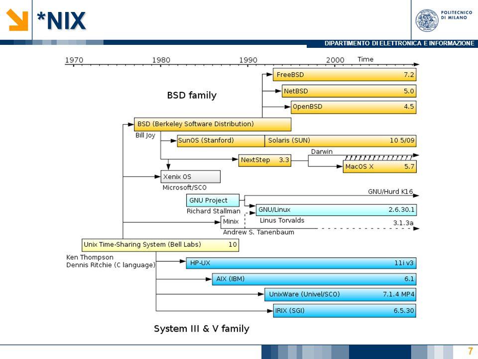 GNU Operating System 1984: Nasce il progetto GNU  GNU's Not Unix GNU è un sistema operativo tipo Unix distribuito come SW libero Il Kernel di GNU è Hurd  Kernel in continuo sviluppo  GNU/Linux Nota: il kernel (nucleo) è un programma che si occupa di dare le funzionalità di base per il funzionamento di un computer 8
