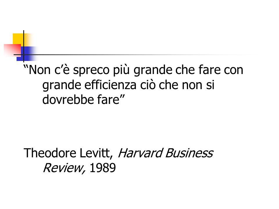 Non c'è spreco più grande che fare con grande efficienza ciò che non si dovrebbe fare Theodore Levitt, Harvard Business Review, 1989