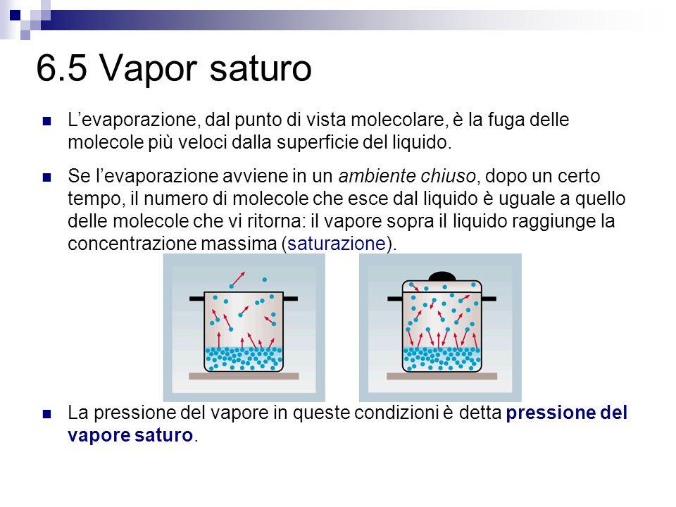 6.5 Vapor saturo L'evaporazione, dal punto di vista molecolare, è la fuga delle molecole più veloci dalla superficie del liquido.