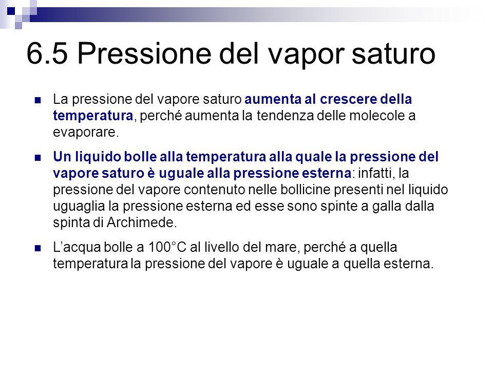6.5 Pressione del vapor saturo La pressione del vapore saturo aumenta al crescere della temperatura, perché aumenta la tendenza delle molecole a evaporare.