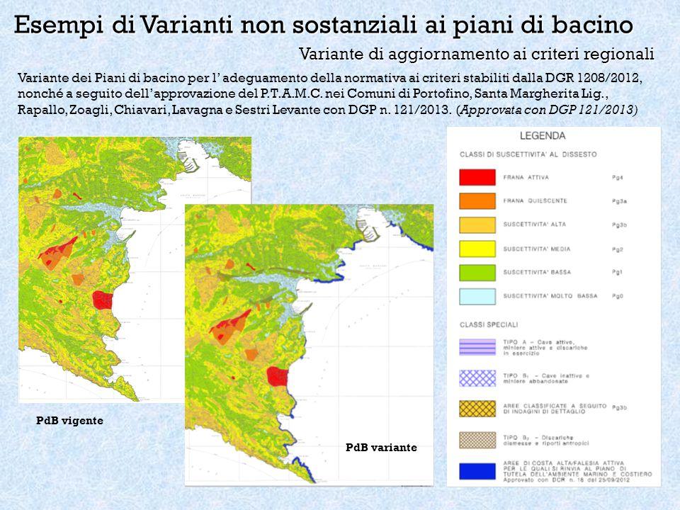 Esempi di Varianti non sostanziali ai piani di bacino Variante di aggiornamento ai criteri regionali Variante dei Piani di bacino per l' adeguamento della normativa ai criteri stabiliti dalla DGR 1208/2012, nonché a seguito dell'approvazione del P.T.A.M.C.
