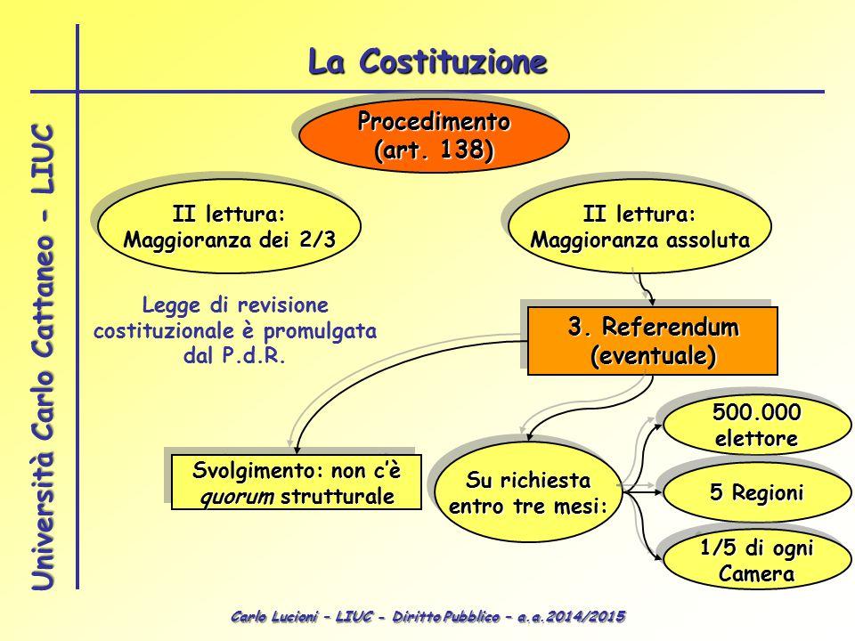 Carlo Lucioni – LIUC - Diritto Pubblico – a.a.2014/2015 Università Carlo Cattaneo - LIUC Procedimento (art. 138) Procedimento 3. Referendum (eventuale