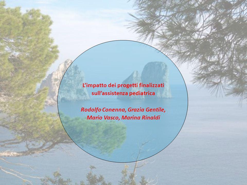 L'impatto dei progetti finalizzati sull'assistenza pediatrica Rodolfo Conenna, Grazia Gentile, Mario Vasco, Marina Rinaldi
