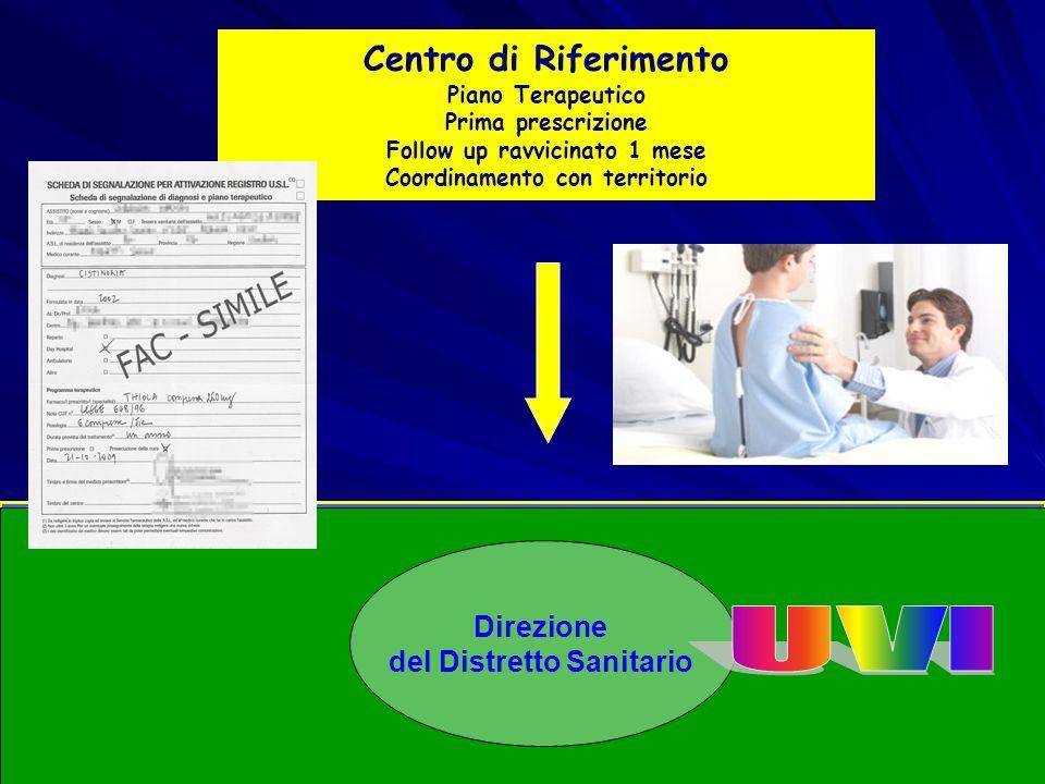 Direzione del Distretto Sanitario