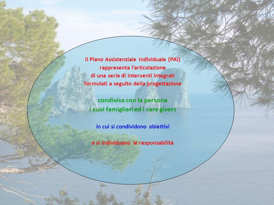 Il Piano Assistenziale Individuale (PAI) rappresenta l'articolazione di una serie di interventi integrati formulati a seguito della progettazione condivisa con la persona i suoi famigliari ed i care givers in cui si condividono obiettivi e si individuano le responsabilità