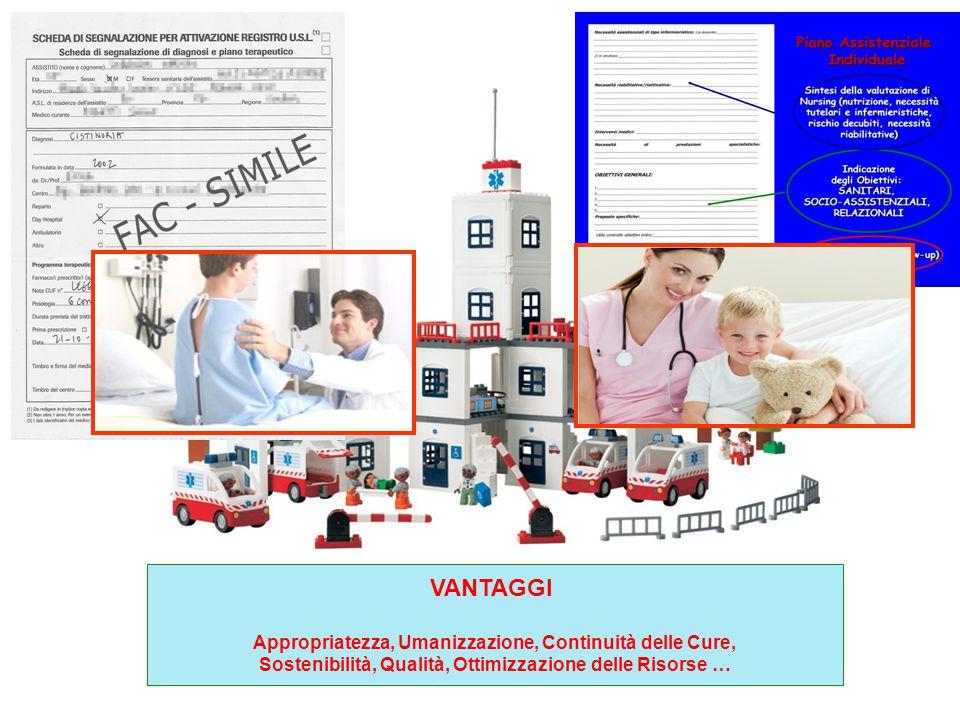 VANTAGGI Appropriatezza, Umanizzazione, Continuità delle Cure, Sostenibilità, Qualità, Ottimizzazione delle Risorse …