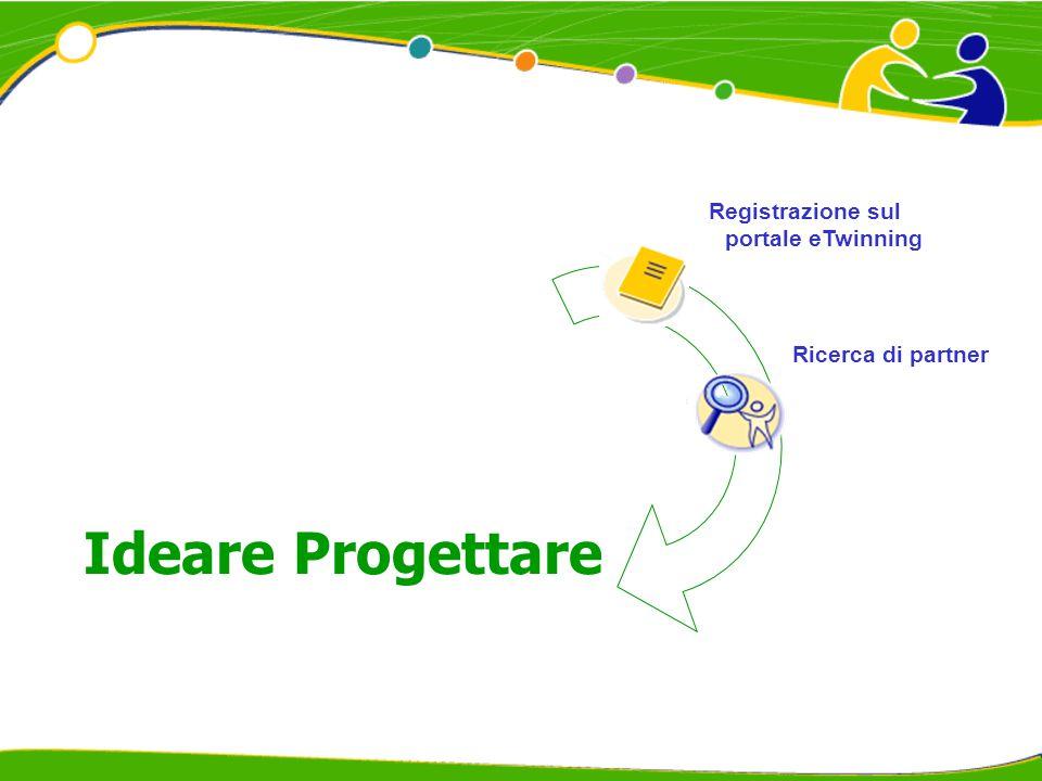Registrazione sul portale eTwinning Ricerca di partner Ideare Progettare