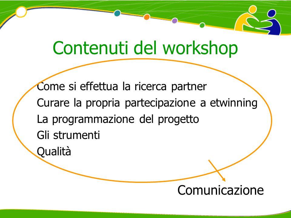 Contenuti del workshop Come si effettua la ricerca partner Curare la propria partecipazione a etwinning La programmazione del progetto Gli strumenti Q