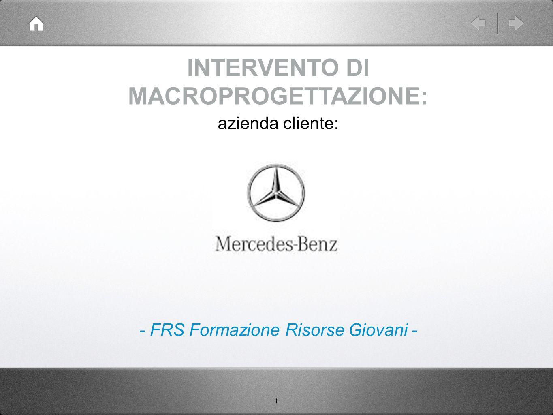 1 azienda cliente: - FRS Formazione Risorse Giovani - INTERVENTO DI MACROPROGETTAZIONE: