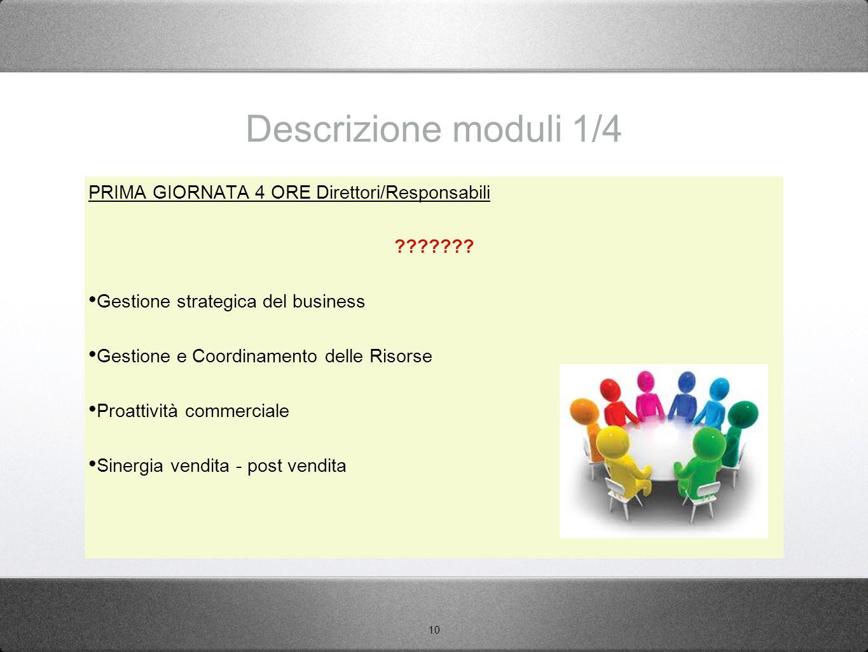 10 Descrizione moduli 1/4 PRIMA GIORNATA 4 ORE Direttori/Responsabili ??????? Gestione strategica del business Gestione e Coordinamento delle Risorse