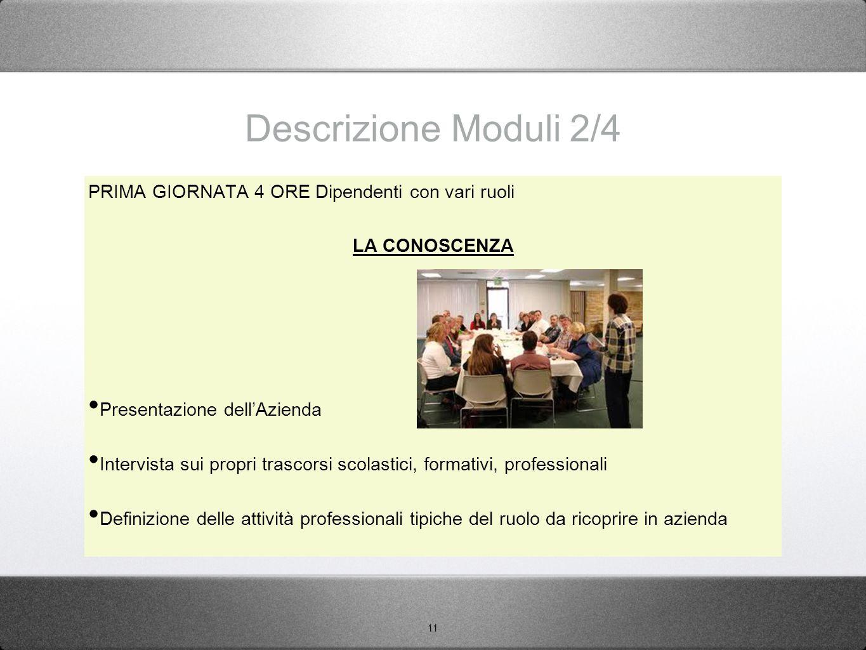 11 Descrizione Moduli 2/4 PRIMA GIORNATA 4 ORE Dipendenti con vari ruoli LA CONOSCENZA Presentazione dell'Azienda Intervista sui propri trascorsi scol
