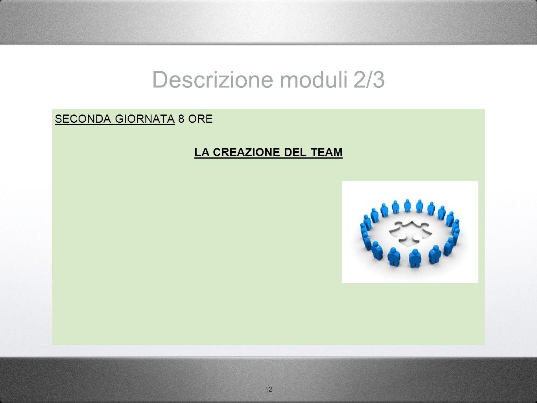12 Descrizione moduli 2/3 SECONDA GIORNATA 8 ORE LA CREAZIONE DEL TEAM