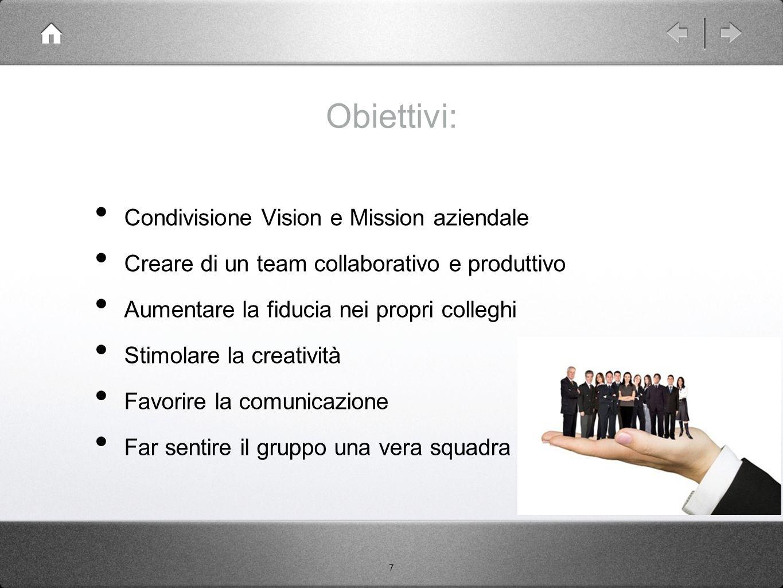 7 Obiettivi: Condivisione Vision e Mission aziendale Creare di un team collaborativo e produttivo Aumentare la fiducia nei propri colleghi Stimolare l