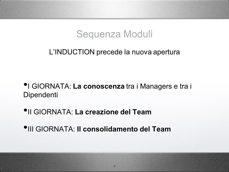 9 Sequenza Moduli L'INDUCTION precede la nuova apertura I GIORNATA: La conoscenza tra i Managers e tra i Dipendenti II GIORNATA: La creazione del Team