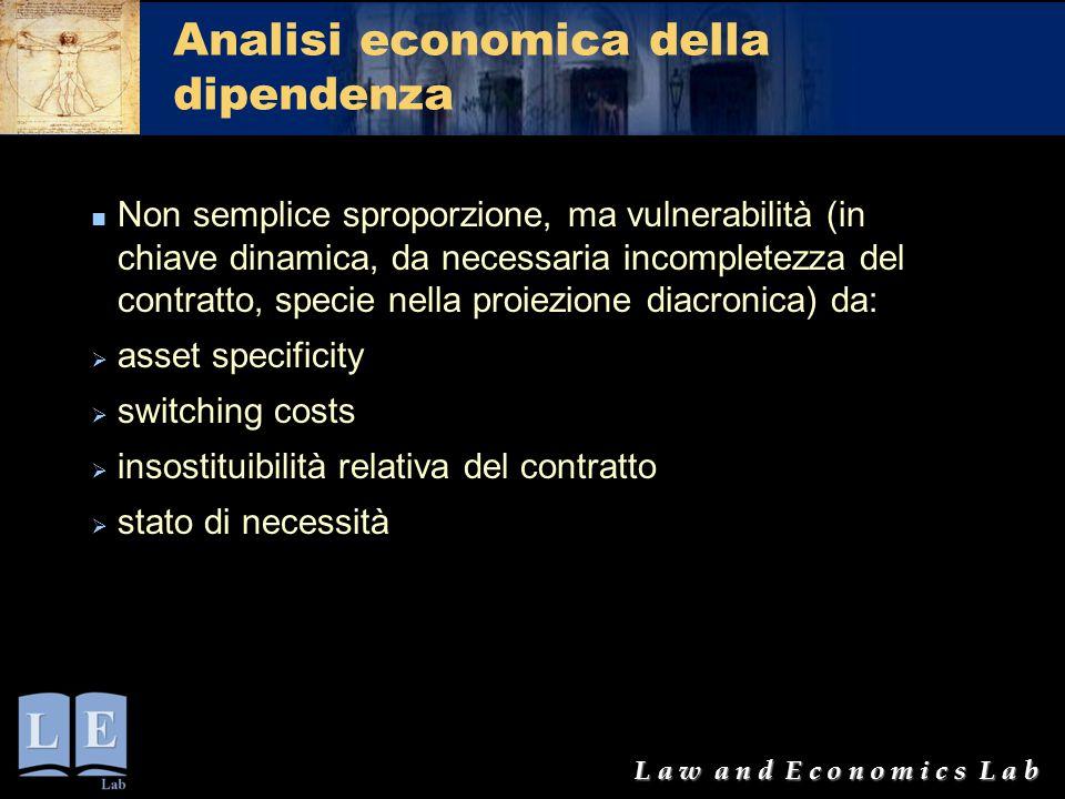 L a w a n d E c o n o m i c s L a b Analisi economica della dipendenza Non semplice sproporzione, ma vulnerabilità (in chiave dinamica, da necessaria