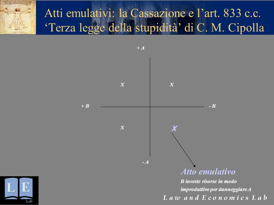 L a w a n d E c o n o m i c s L a b Atti emulativi: la Cassazione e l'art. 833 c.c. 'Terza legge della stupidità' di C. M. Cipolla + A + B- B - A X X