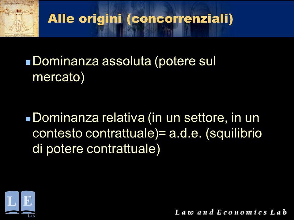 L a w a n d E c o n o m i c s L a b Alle origini (concorrenziali) Dominanza assoluta (potere sul mercato) Dominanza relativa (in un settore, in un con
