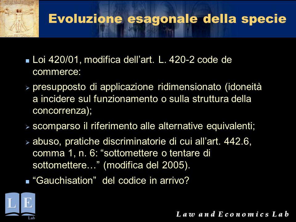 L a w a n d E c o n o m i c s L a b Evoluzione esagonale della specie Loi 420/01, modifica dell'art. L. 420-2 code de commerce:  presupposto di appli