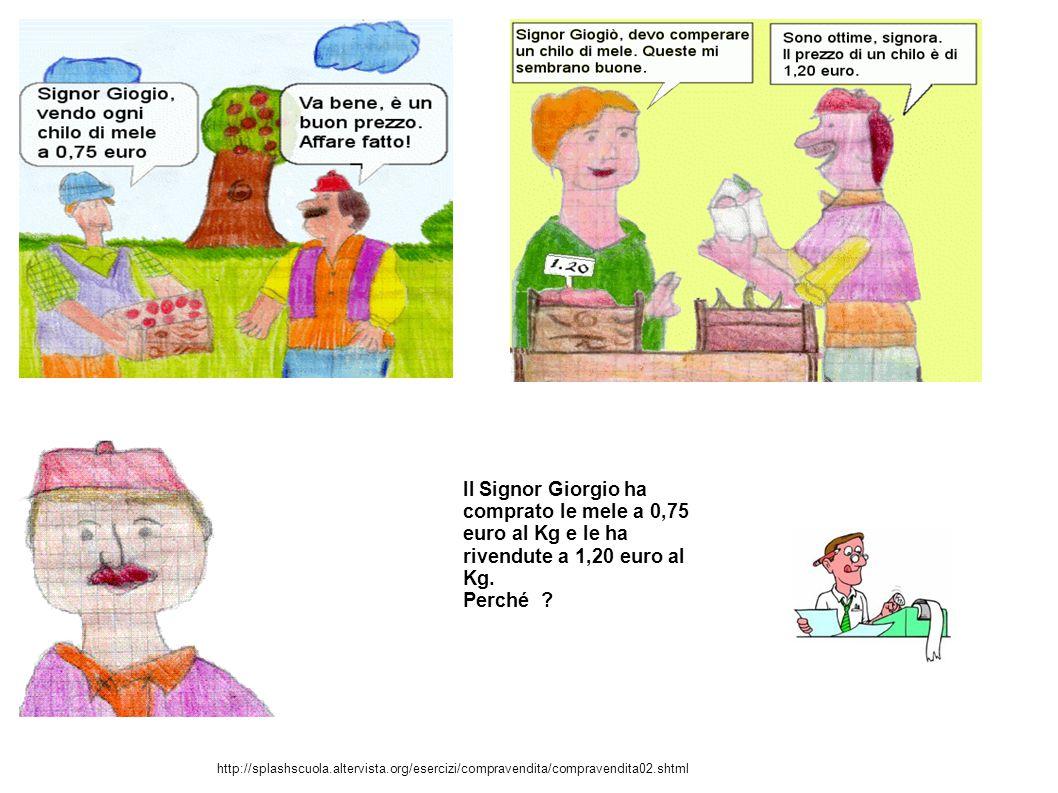 http://splashscuola.altervista.org/esercizi/compravendita/compravendita02.shtml Il Signor Giorgio ha comprato le mele a 0,75 euro al Kg e le ha rivendute a 1,20 euro al Kg.