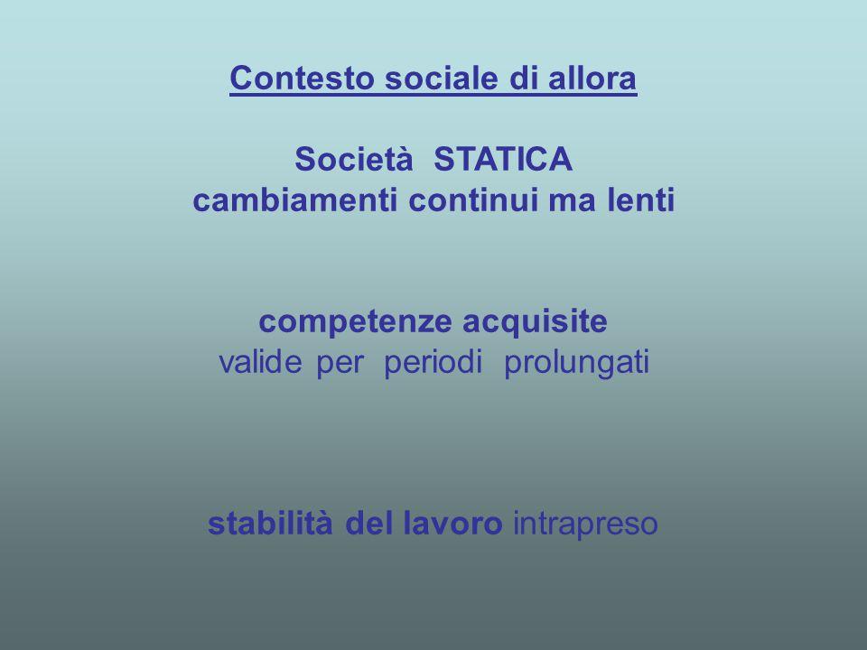 Contesto sociale di allora Società STATICA cambiamenti continui ma lenti competenze acquisite valide per periodi prolungati stabilità del lavoro intrapreso