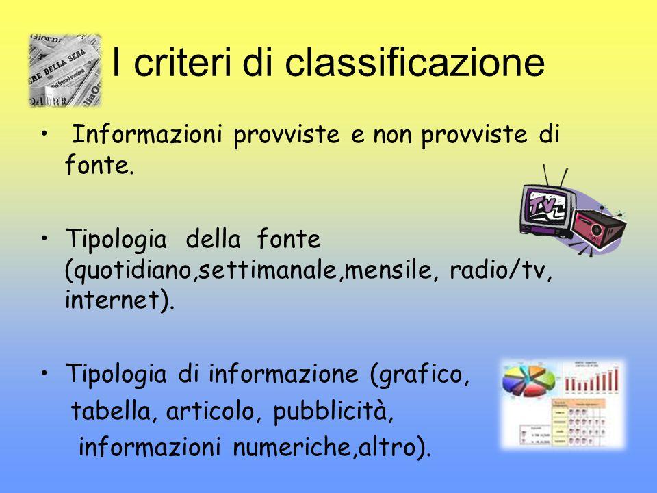 I criteri di classificazione Informazioni provviste e non provviste di fonte. Tipologia della fonte (quotidiano,settimanale,mensile, radio/tv, interne