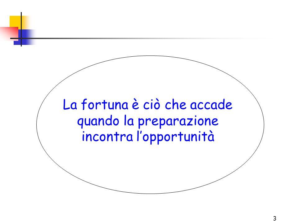 3 La fortuna è ciò che accade quando la preparazione incontra l'opportunità